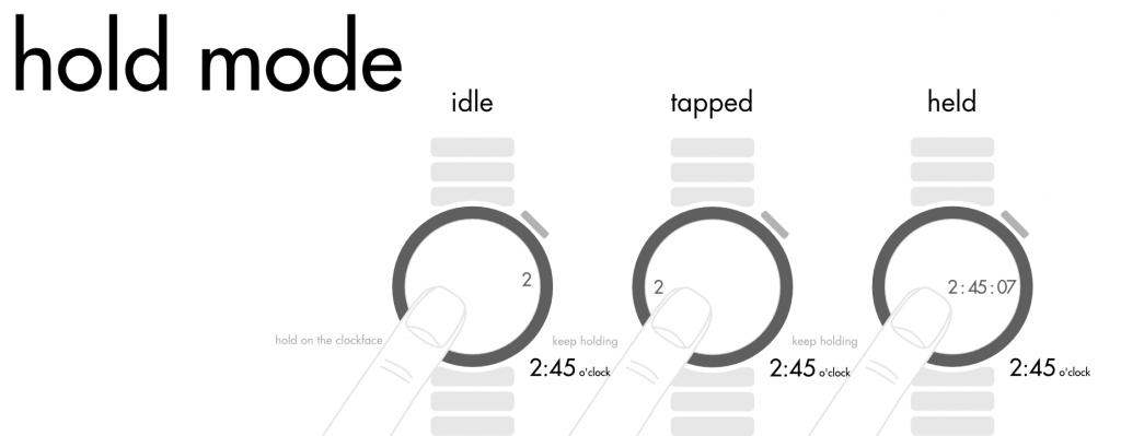 Eine graphische Erklärung des hold modes.